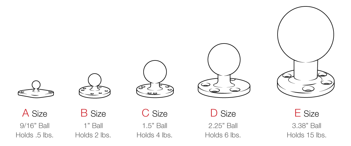 Ball specifications showing 5 different sizes